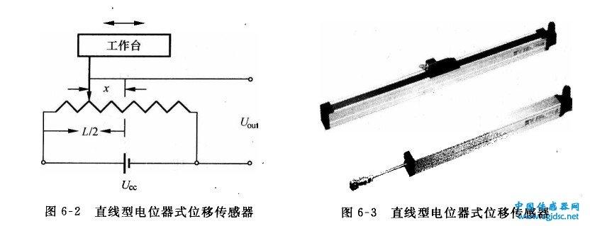 角度传感器,导电塑料电位器
