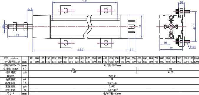 ktc直线位移传感器,电子尺